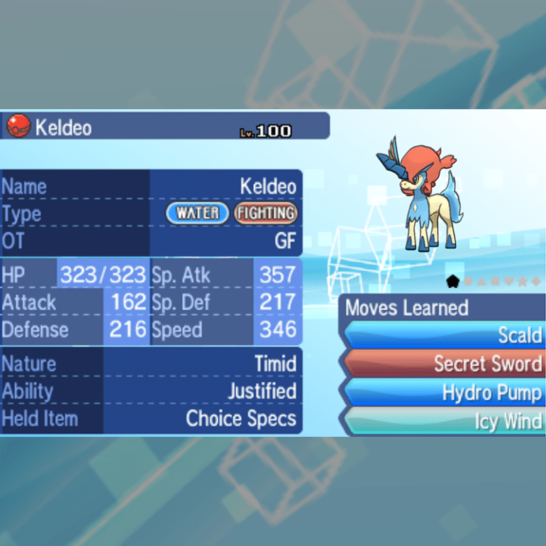 20th Anniversary - Keldeo