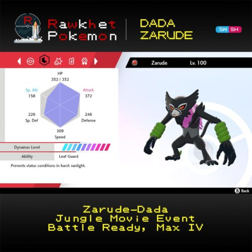 Dada Zarude - Stats